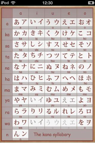 日文五十音學到好沒難度!