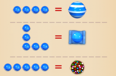 To Beat Candy Crush http://classicelectrics.com/blog/how-to-beat-candy