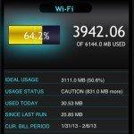 Data Usage-4