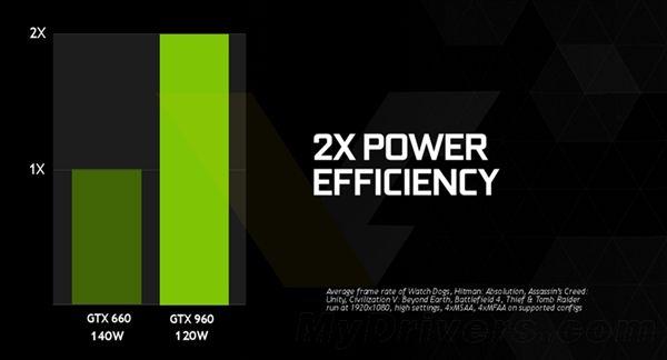 GeForce GTX 960-3