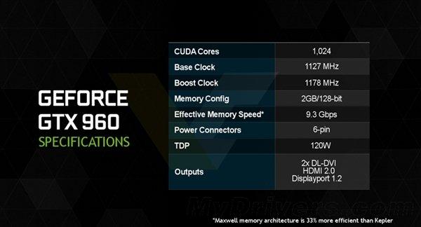 GeForce GTX 960-4